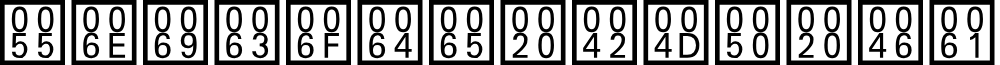 Unicode BMP Fallback SIL